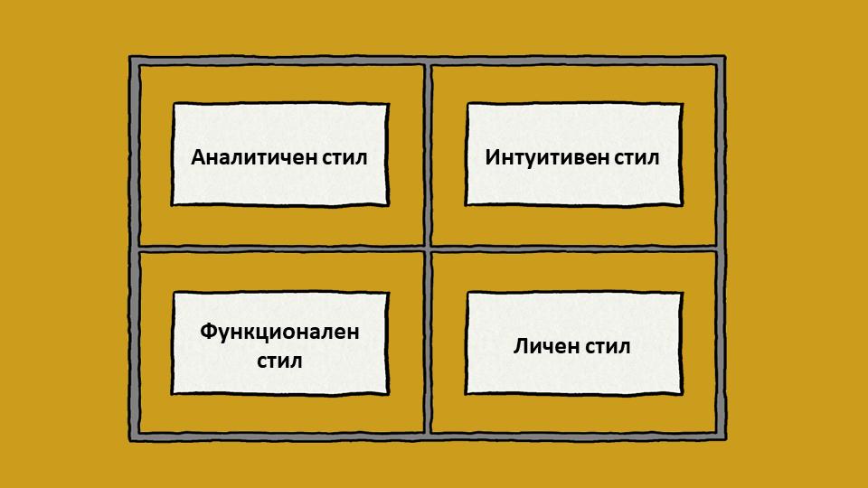 4 стила на комуникация на Мърфи
