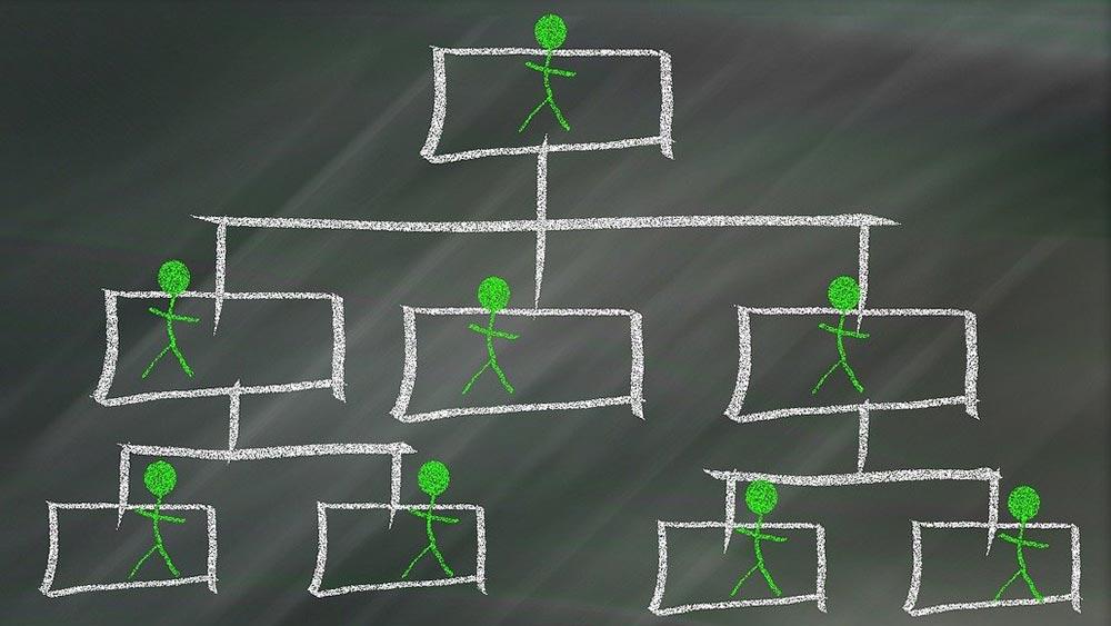 Диапазон и равнищата на управление на ръководителя
