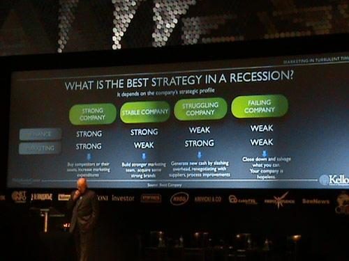 стратегия рецесия