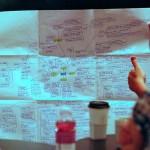 Предимствата на мисловните карти при провеждане на заседания