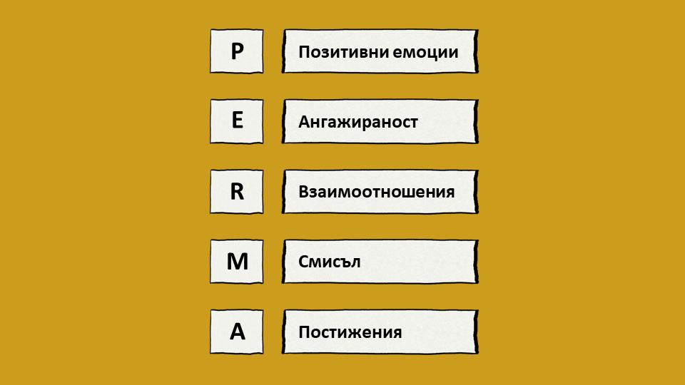 Модел PERMA за благополучие на Селигман