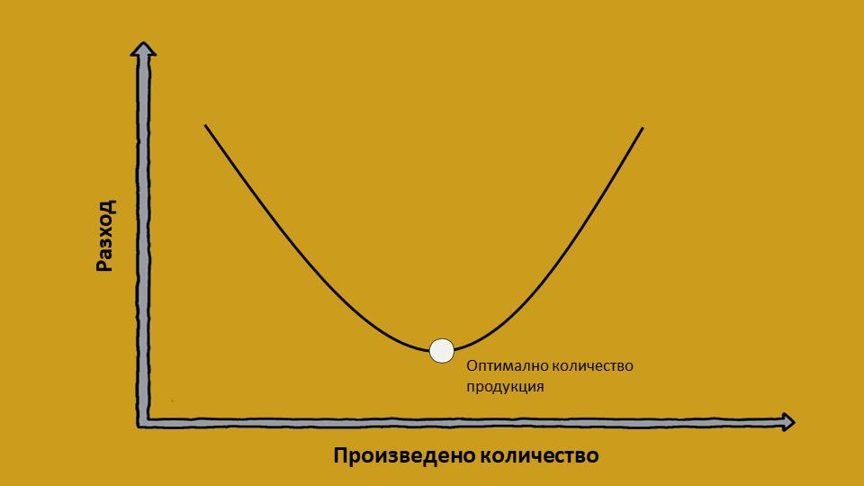 Намаляване на икономия от мащаба
