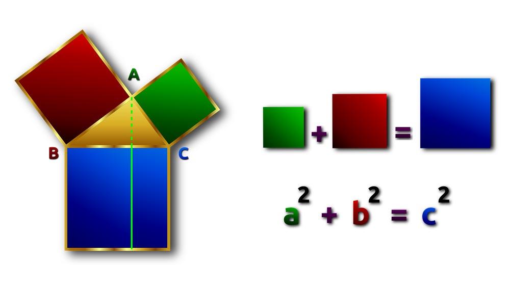 Теорема на Питагор