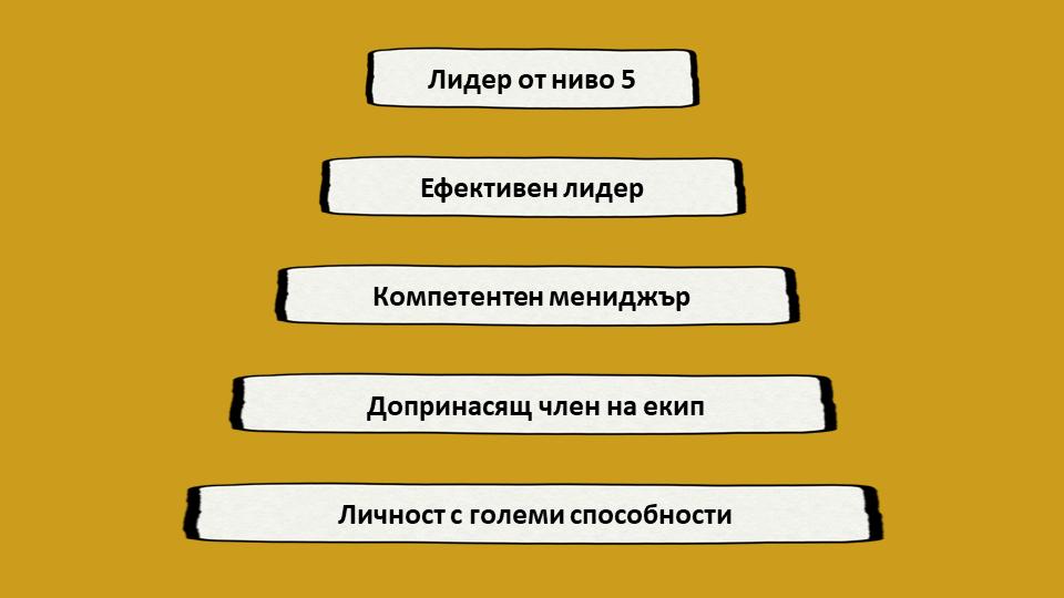 Теория за лидерство от ниво 5 на Колинс