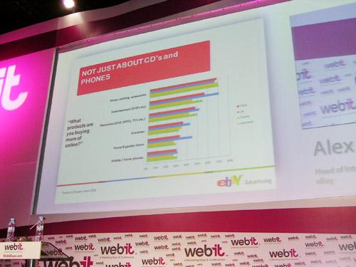 презентация ebay webit